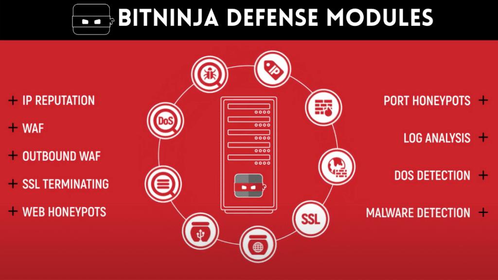BitNinja-Server-Security-Defense-Modules
